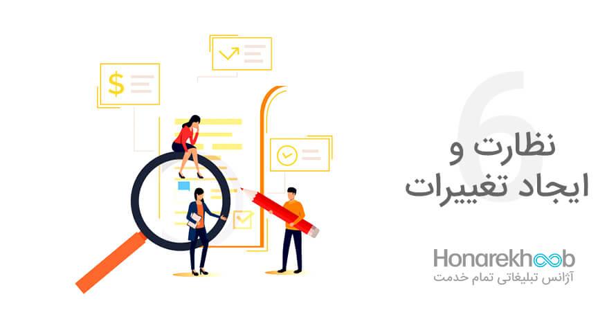 نظارت دیجیتال مارکتینگ